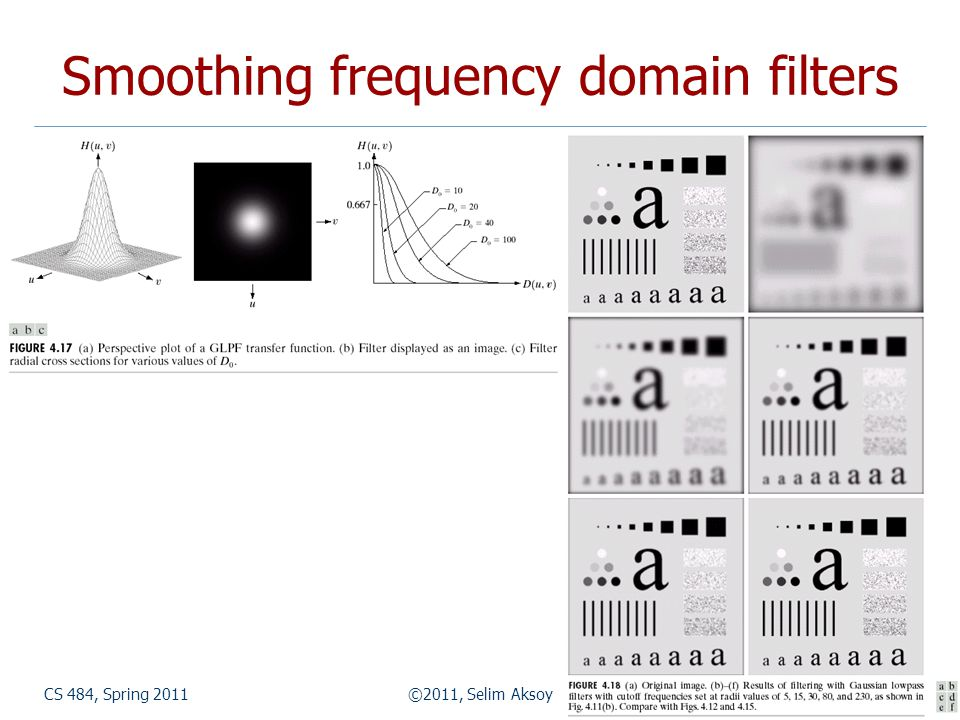 CS 484, Spring 2011©2011, Selim Aksoy28 Smoothing frequency domain filters