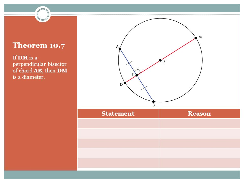Theorem 10.6 If diameter DM is perpendicular to the chord AB, then DM bisects the chord AB and arc AB.