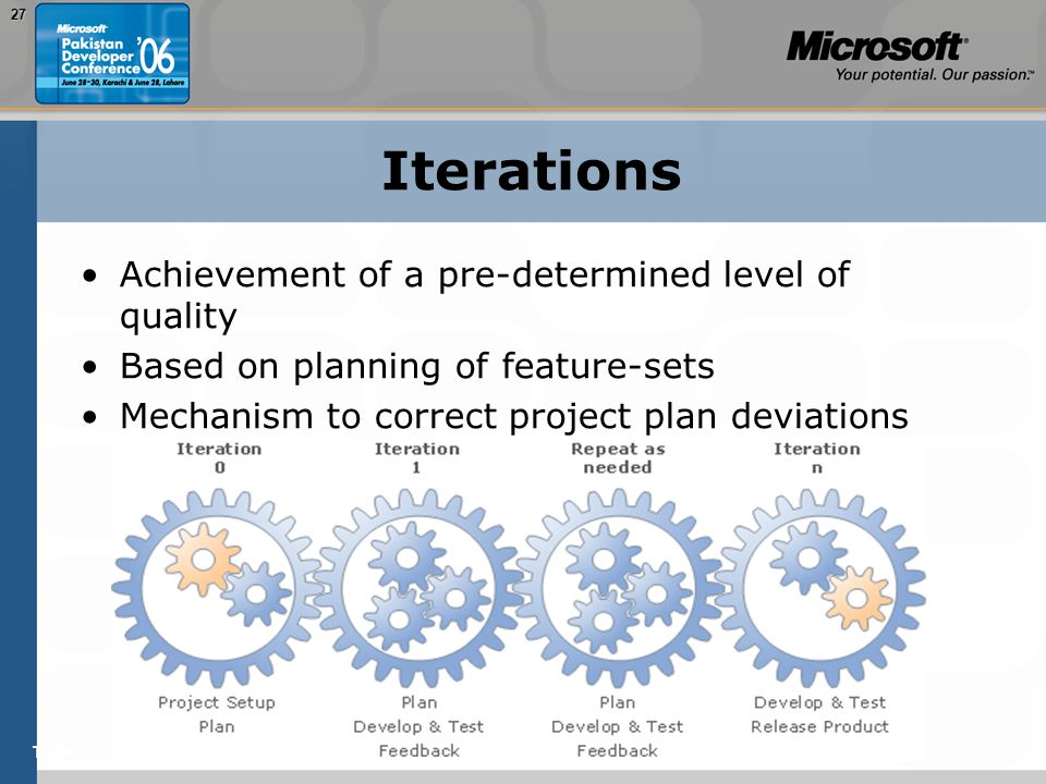 27 Iterations Achievement of a pre-determined level of quality Based on planning of feature-sets Mechanism to correct project plan deviations