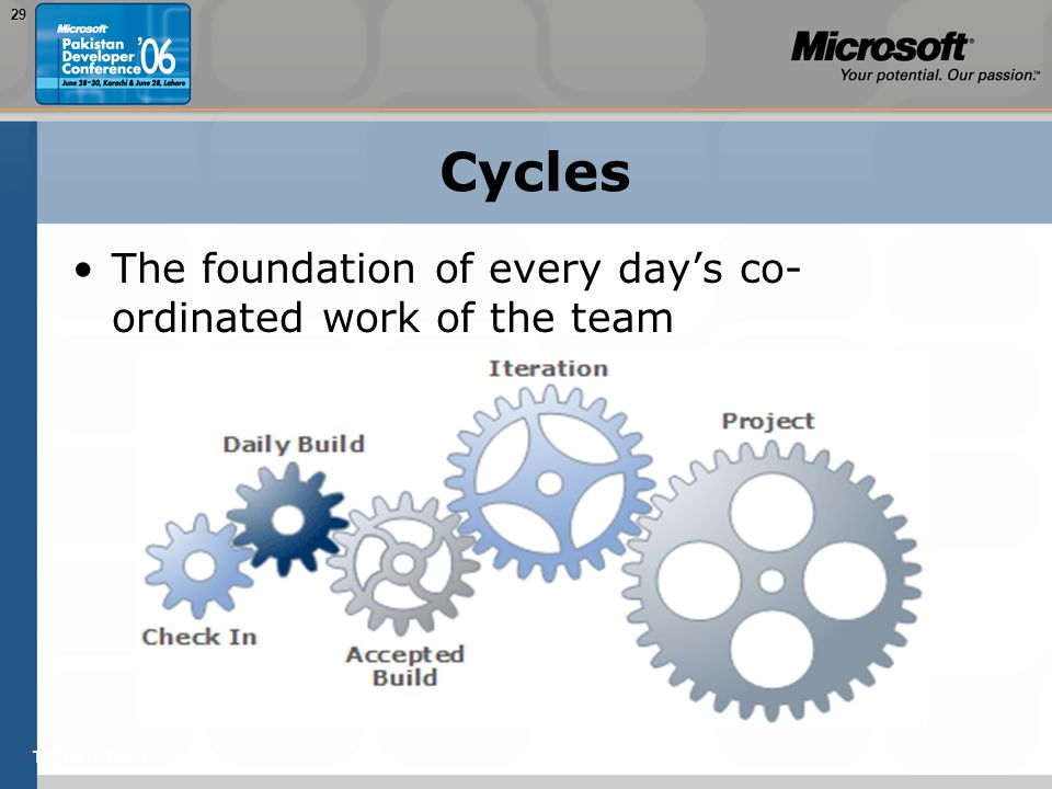 TEŽAVNOST: 20029 Cycles The foundation of every day's co- ordinated work of the team
