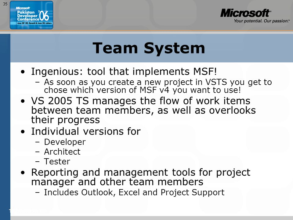 TEŽAVNOST: 20035 Team System Ingenious: tool that implements MSF.