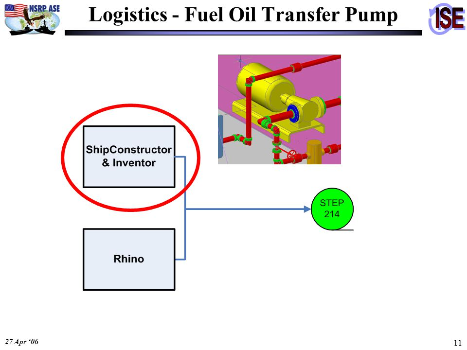 27 Apr '06 11 Logistics - Fuel Oil Transfer Pump