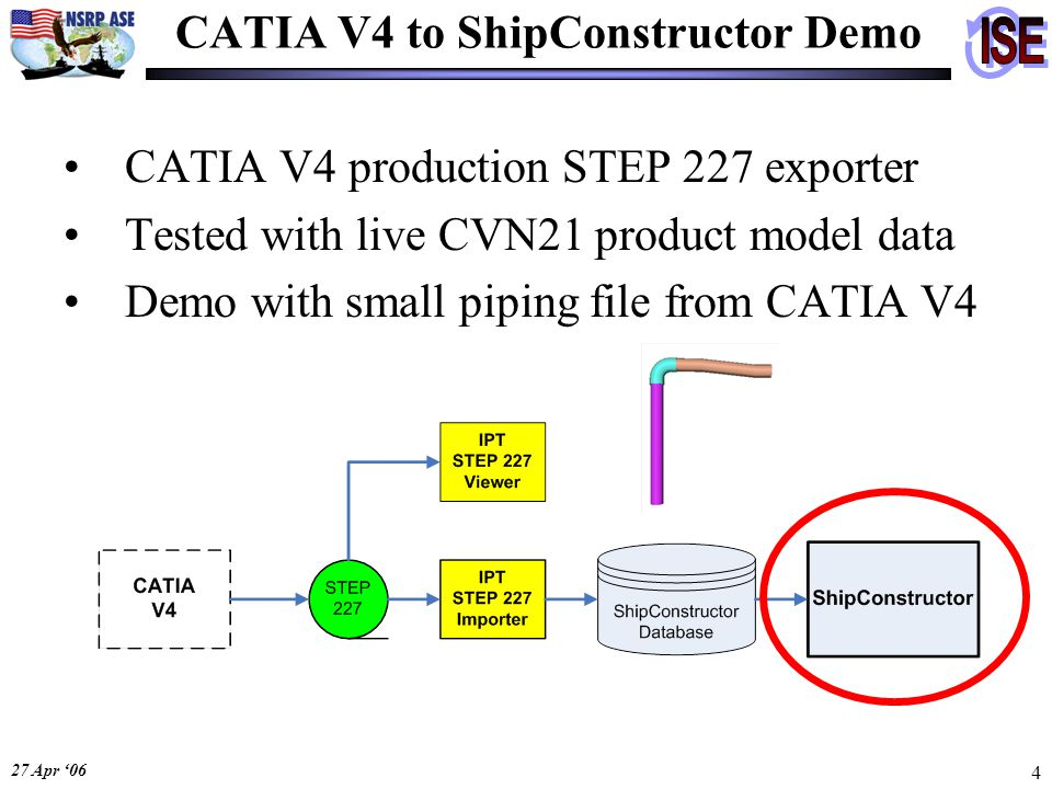 27 Apr '06 4 CATIA V4 to ShipConstructor Demo CATIA V4 production STEP 227 exporter Tested with live CVN21 product model data Demo with small piping file from CATIA V4