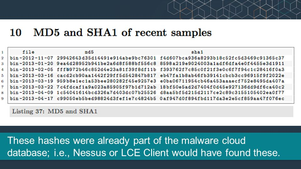 These hashes were already part of the malware cloud database; i.e., Nessus or LCE Client would have found these.