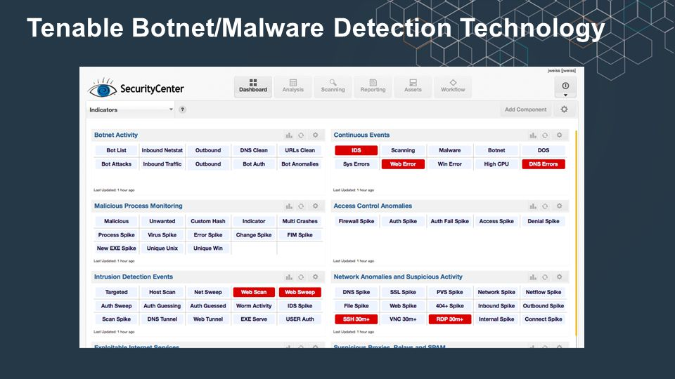 Tenable Botnet/Malware Detection Technology