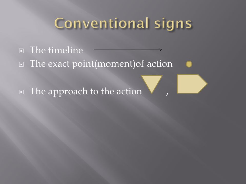  The timeline  The exact point(moment)of action  The approach to the action,