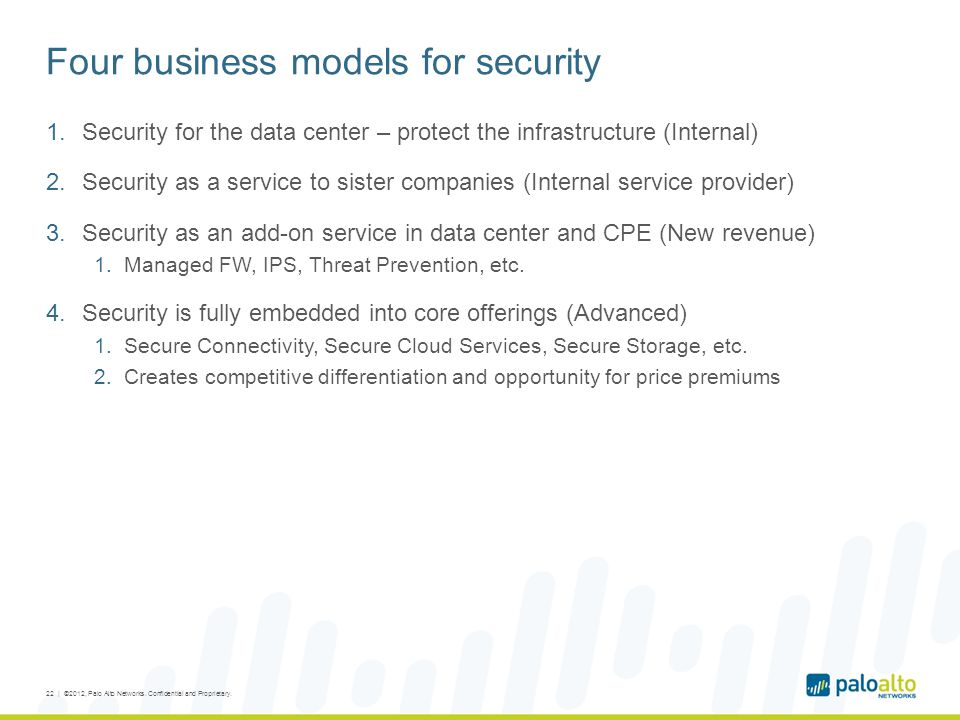 Four business models for security 1.Security for the data center – protect the infrastructure (Internal) 2.Security as a service to sister companies (Internal service provider) 3.Security as an add-on service in data center and CPE (New revenue) 1.Managed FW, IPS, Threat Prevention, etc.