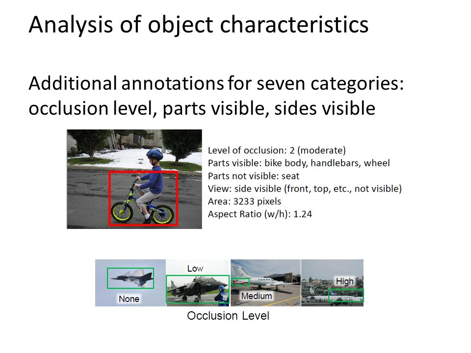 Analysis of object characteristics Additional annotations for seven categories: occlusion level, parts visible, sides visible Occlusion Level