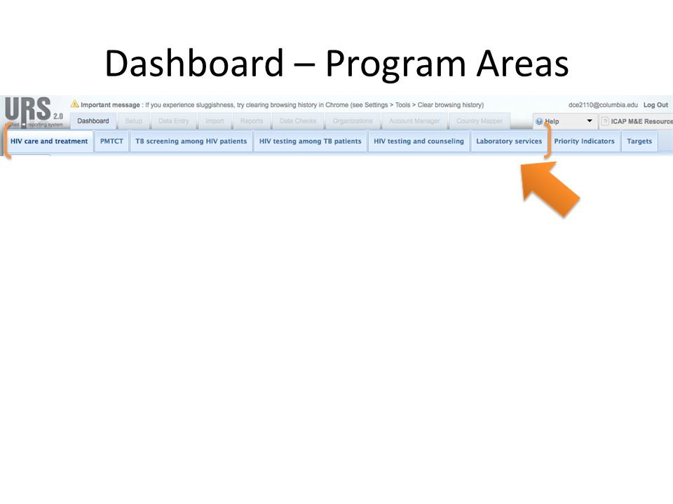 Dashboard – Program Areas