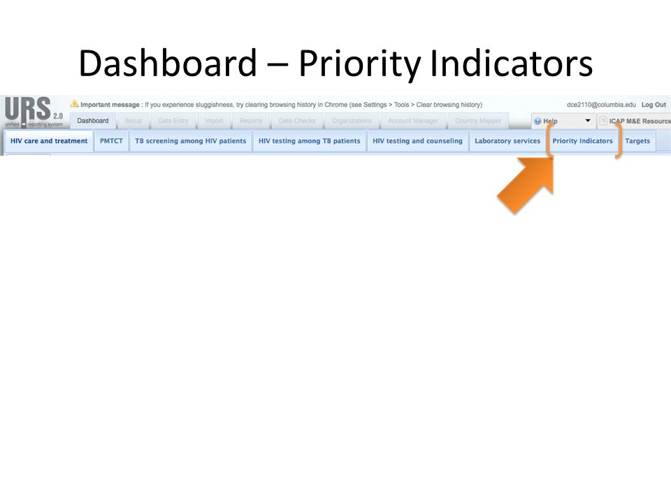 Dashboard – Priority Indicators