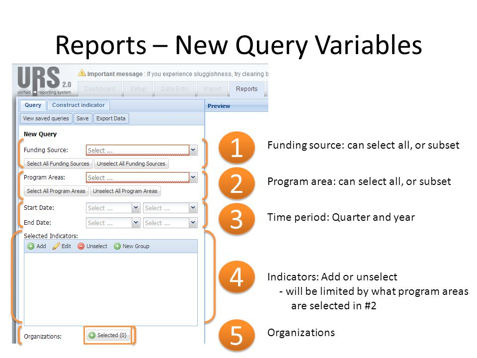 Reports – New Query Variables 2 2 1 1 3 3 4 4 5 5 Funding source: can select all, or subset Program area: can select all, or subset Time period: Quarter and year Indicators: Add or unselect - will be limited by what program areas are selected in #2 Organizations