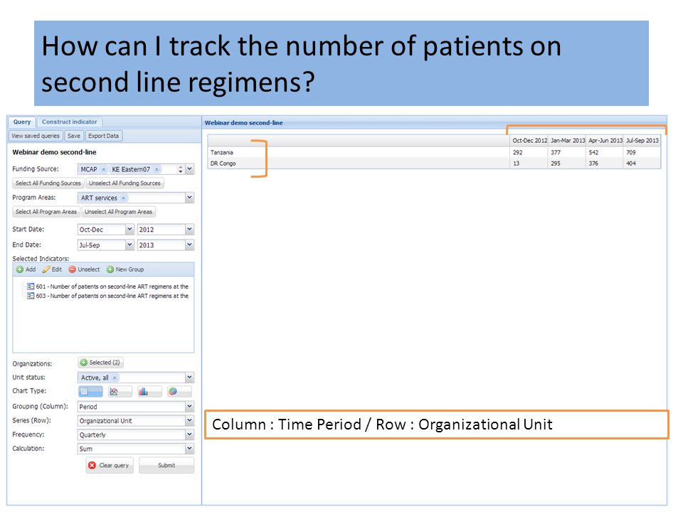 How can I track the number of patients on second line regimens.