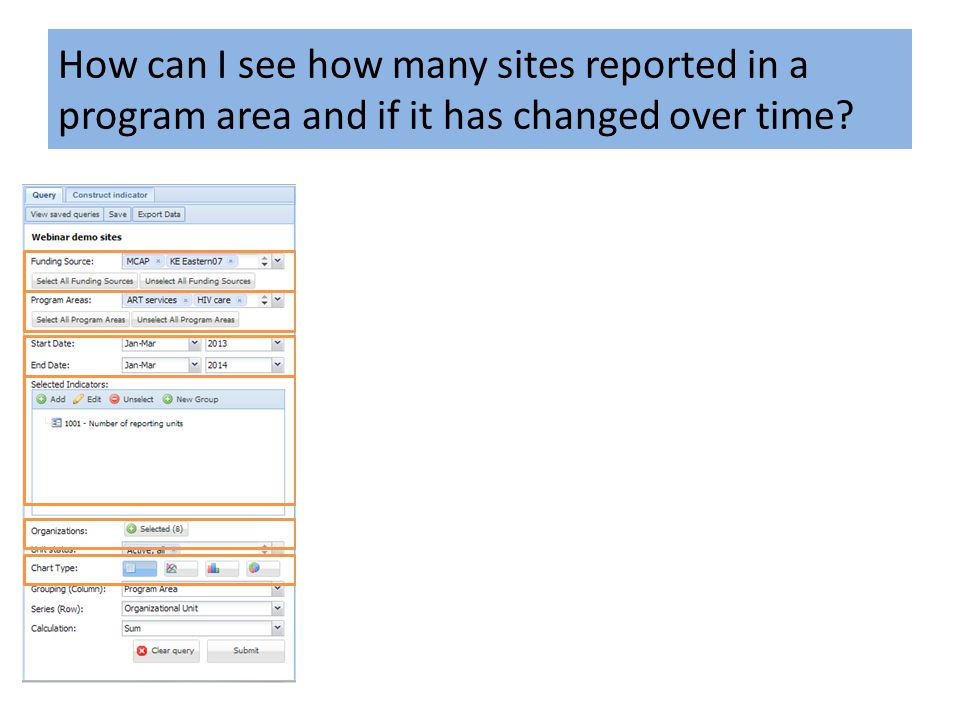 How can I see how many sites reported in a program area and if it has changed over time