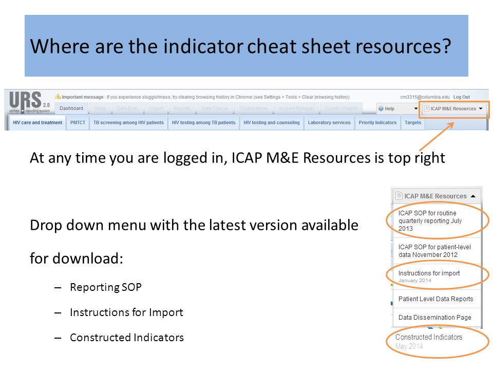 Where are the indicator cheat sheet resources.