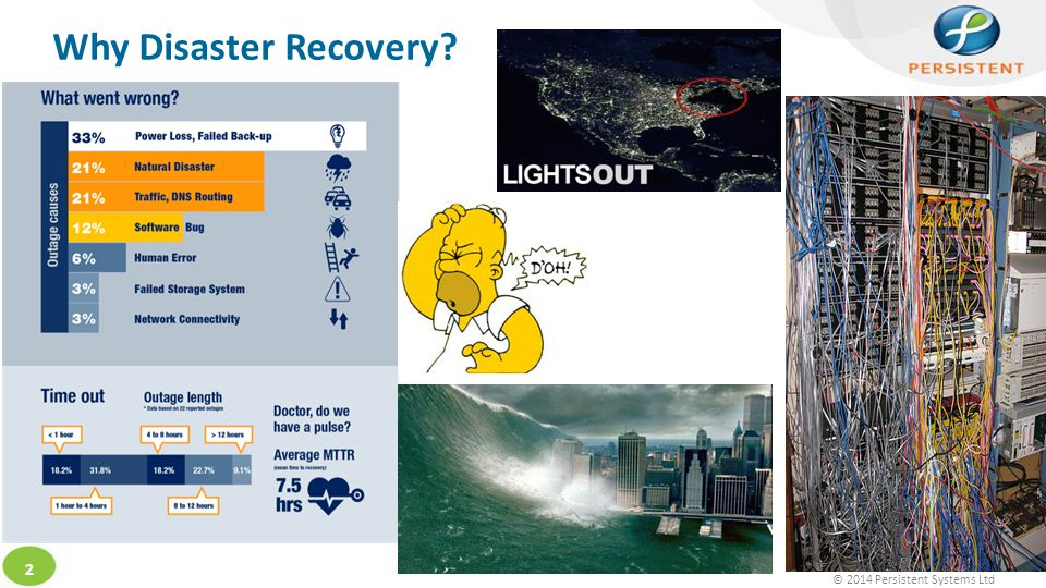 © 2014 Persistent Systems Ltd 2 Why Disaster Recovery