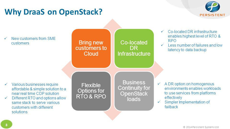 © 2014 Persistent Systems Ltd 3 Why DraaS on OpenStack.