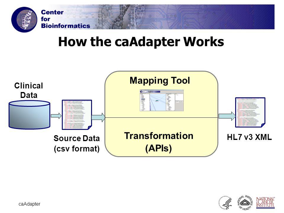 1 caAdapter Jan 24, caAdapter The caAdapter is an open source tool on