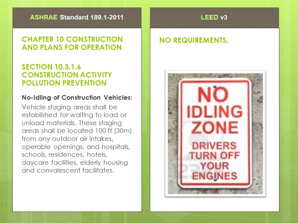 ASHRAE Standard 189.1-2011LEED v3 No-Idling of Construction Vehicles: Vehicle staging areas shall be established for waiting to load or unload materials.