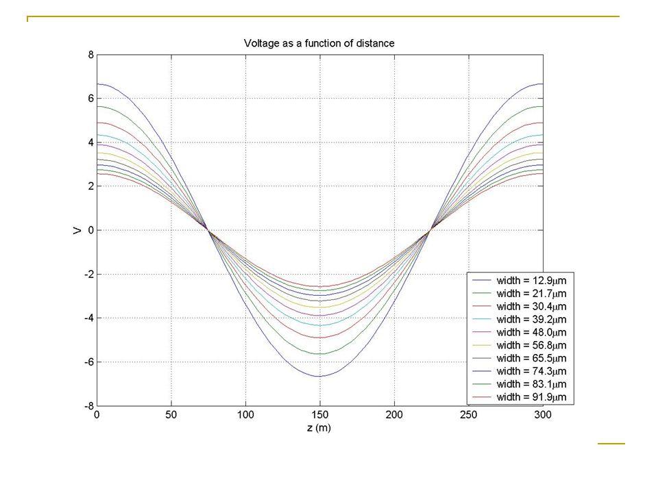 Flex Circuit Design For Ccd Application Ecen 5004 Jon Mah
