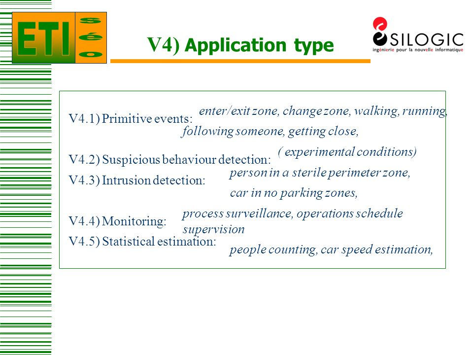 V4) Application type V4.1) Primitive events: V4.2) Suspicious behaviour detection: V4.3) Intrusion detection: V4.4) Monitoring: V4.5) Statistical estimation: enter/exit zone, change zone, walking, running, following someone, getting close, ( experimental conditions) person in a sterile perimeter zone, car in no parking zones, process surveillance, operations schedule supervision people counting, car speed estimation,