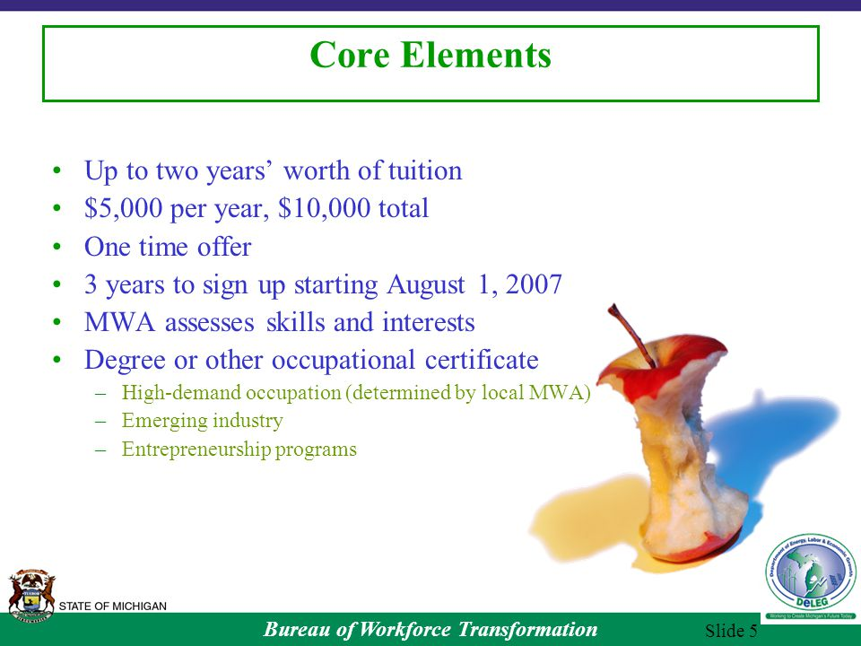 Bureau of Workforce Transformation Slide 5 Core Elements Up to two years' worth of tuition $5,000 per year, $10,000 total One time offer 3 years to sign up starting August 1, 2007 MWA assesses skills and interests Degree or other occupational certificate –High-demand occupation (determined by local MWA) –Emerging industry –Entrepreneurship programs