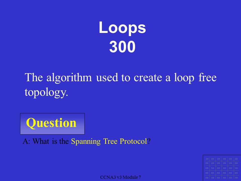 CCNA3 v3 Module 7 Question 100 200 300 400 500 CCNA3 v3 Module 7 A: What is a Tree.