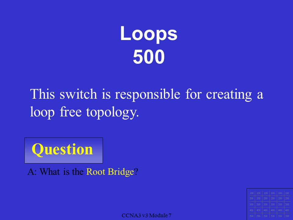 CCNA3 v3 Module 7 Question 100 200 300 400 500 CCNA3 v3 Module 7 A: What is Blocking.