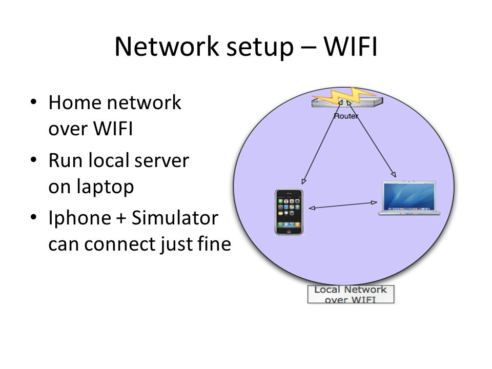 Network setup – WIFI Home network over WIFI Run local server on laptop Iphone + Simulator can connect just fine