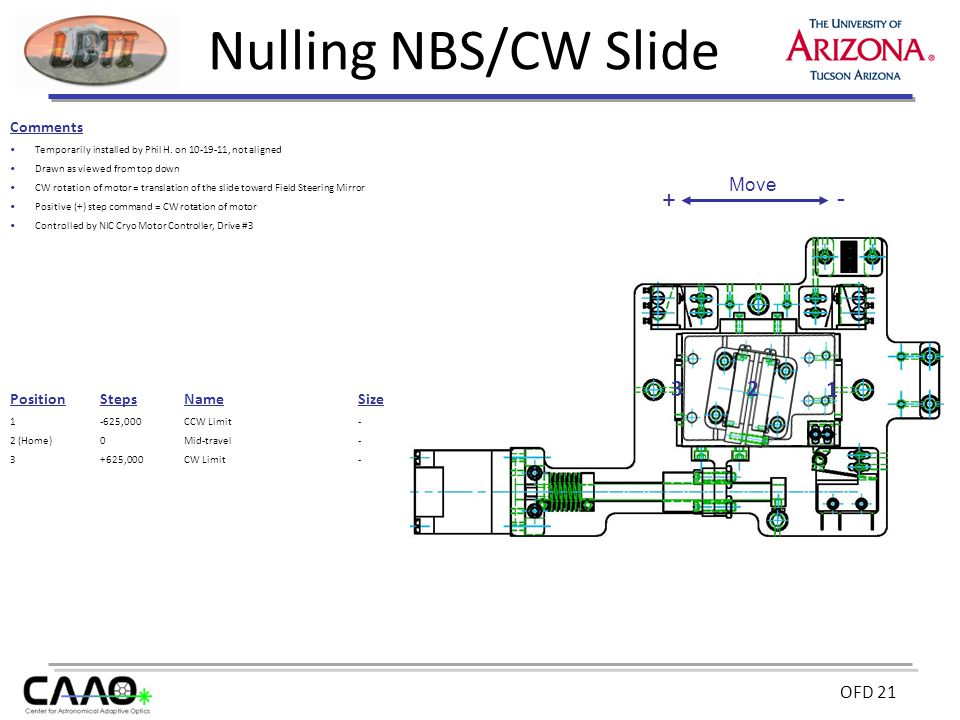 OFD 21 Nulling NBS/CW Slide Comments Temporarily installed by Phil H.