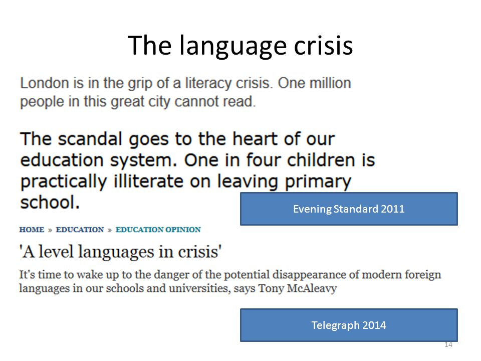 The language crisis Evening Standard 2011 Telegraph 2014 14