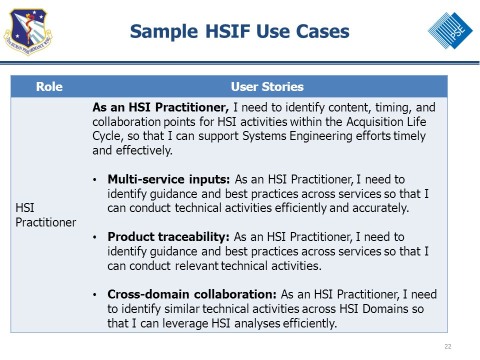 22 Sample HSIF Use Cases RoleUser Stories HSI Practitioner As an HSI Practitioner, I need to identify content, timing, and collaboration points for HSI activities within the Acquisition Life Cycle, so that I can support Systems Engineering efforts timely and effectively.