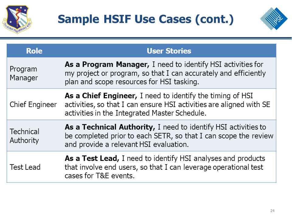 24 Sample HSIF Use Cases (cont.) RoleUser Stories Program Manager As a Program Manager, I need to identify HSI activities for my project or program, so that I can accurately and efficiently plan and scope resources for HSI tasking.