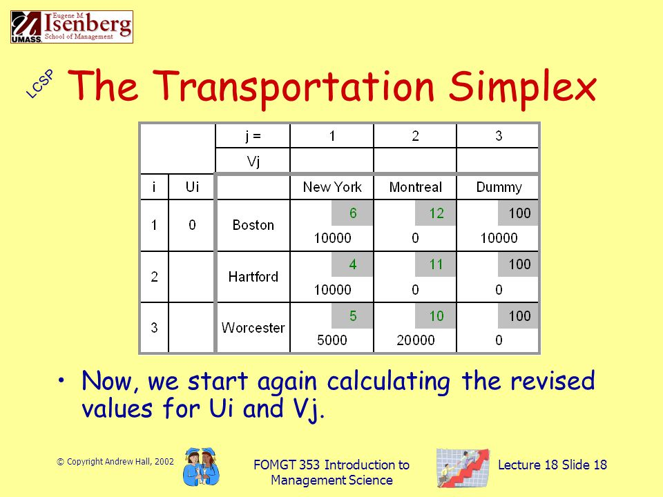 © Copyright Andrew Hall, 2002 FOMGT 353 Introduction to Management Science Lecture 18 Slide 18 The Transportation Simplex Now, we start again calculating the revised values for Ui and Vj.
