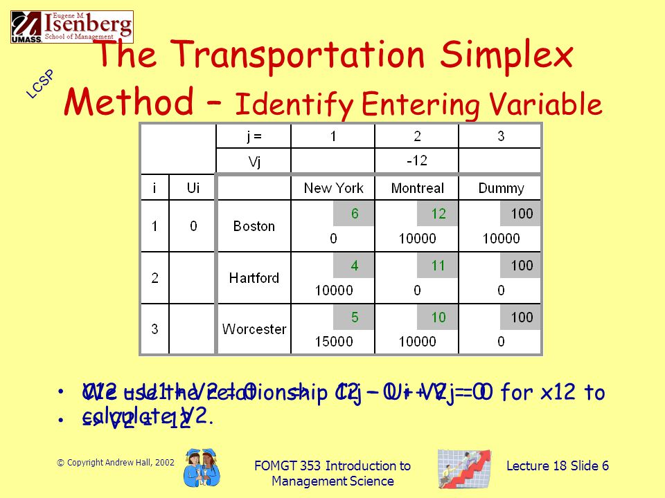 © Copyright Andrew Hall, 2002 FOMGT 353 Introduction to Management Science Lecture 18 Slide 6 The Transportation Simplex Method – Identify Entering Variable We use the relationship Cij – Ui + Vj = 0 for x12 to calculate V2.
