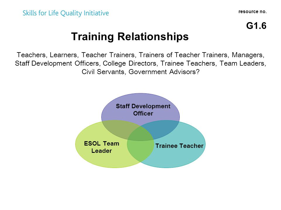 Training Relationships resource no.