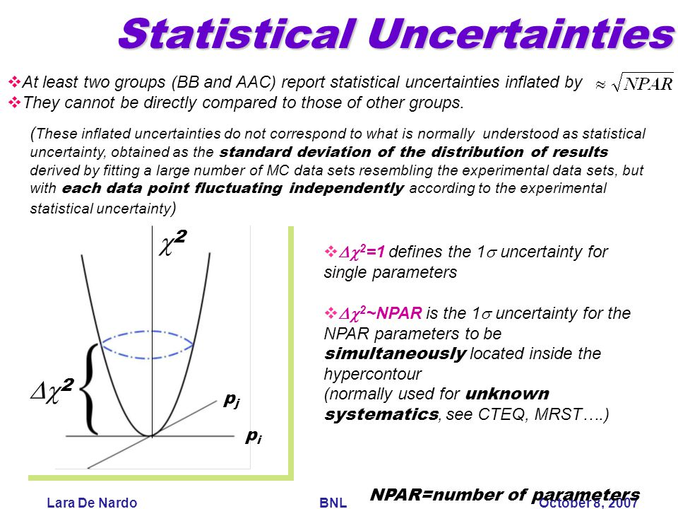 Lara De Nardo BNL October 8, 2007 Statistical Uncertainties  At least two groups (BB and AAC) report statistical uncertainties inflated by  They cannot be directly compared to those of other groups.