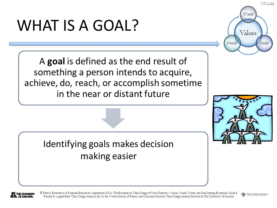 © Family Economics & Financial Education –September 2010– The Essentials to Take Charge of Your Finances– Values, Needs, Wants, and Goal Setting Essentials– Slide 8 Funded by a grant from Take Charge America, Inc.