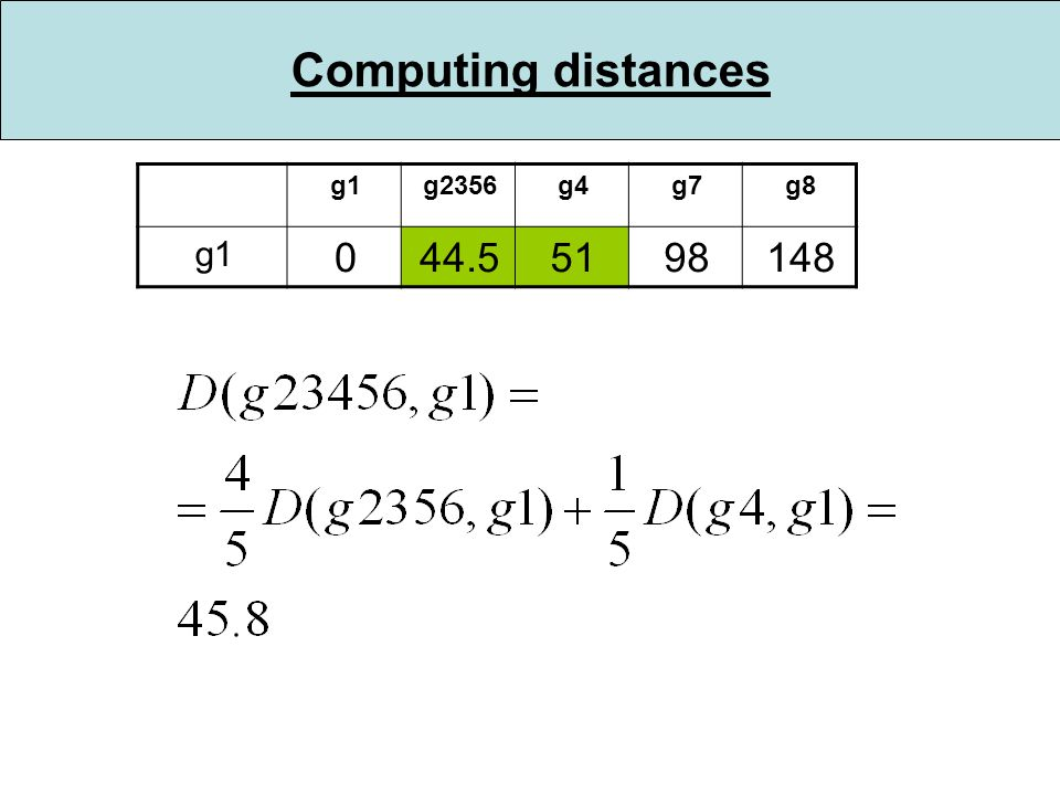 Computing distances g1g2356g4g7g8 g1 044.55198148