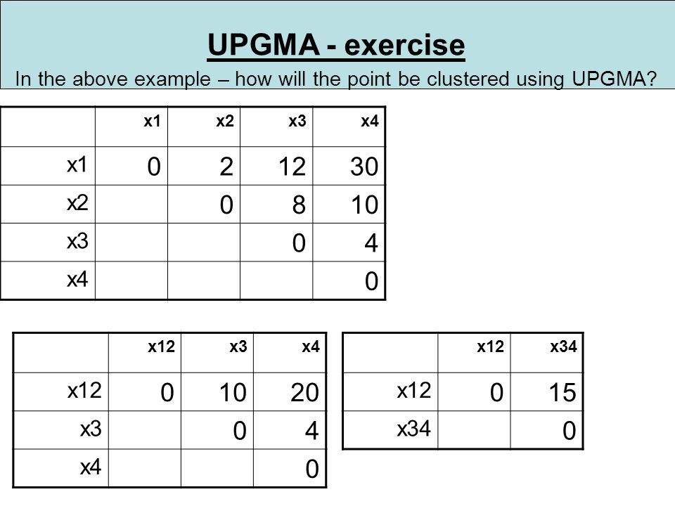 UPGMA - exercise x12x34 x12 015 x34 0 In the above example – how will the point be clustered using UPGMA.