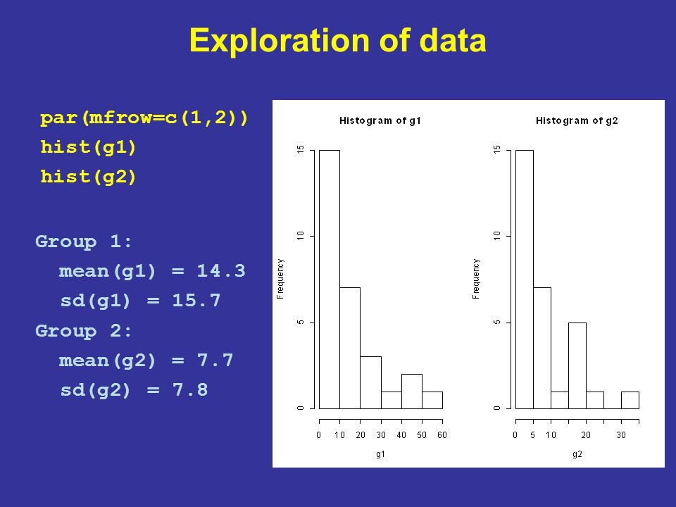 Exploration of data par(mfrow=c(1,2)) hist(g1) hist(g2) Group 1: mean(g1) = 14.3 sd(g1) = 15.7 Group 2: mean(g2) = 7.7 sd(g2) = 7.8