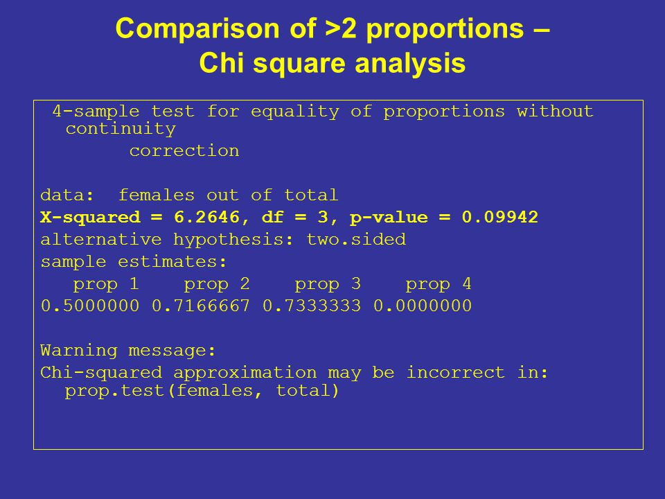 Comparison of >2 proportions – Chi square analysis 4-sample test for equality of proportions without continuity correction data: females out of total X-squared = 6.2646, df = 3, p-value = 0.09942 alternative hypothesis: two.sided sample estimates: prop 1 prop 2 prop 3 prop 4 0.5000000 0.7166667 0.7333333 0.0000000 Warning message: Chi-squared approximation may be incorrect in: prop.test(females, total)