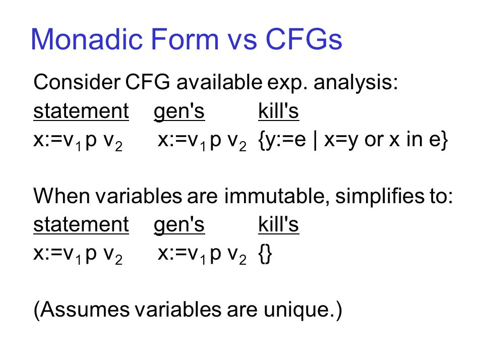 Monadic Form vs CFGs Consider CFG available exp.