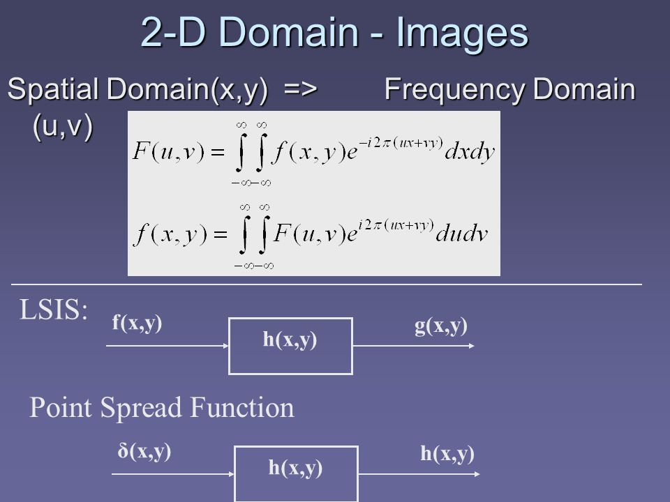 2-D Domain - Images Spatial Domain(x,y) => Frequency Domain (u,v) f(x,y) g(x,y) h(x,y) LSIS: δ(x,y) h(x,y) Point Spread Function