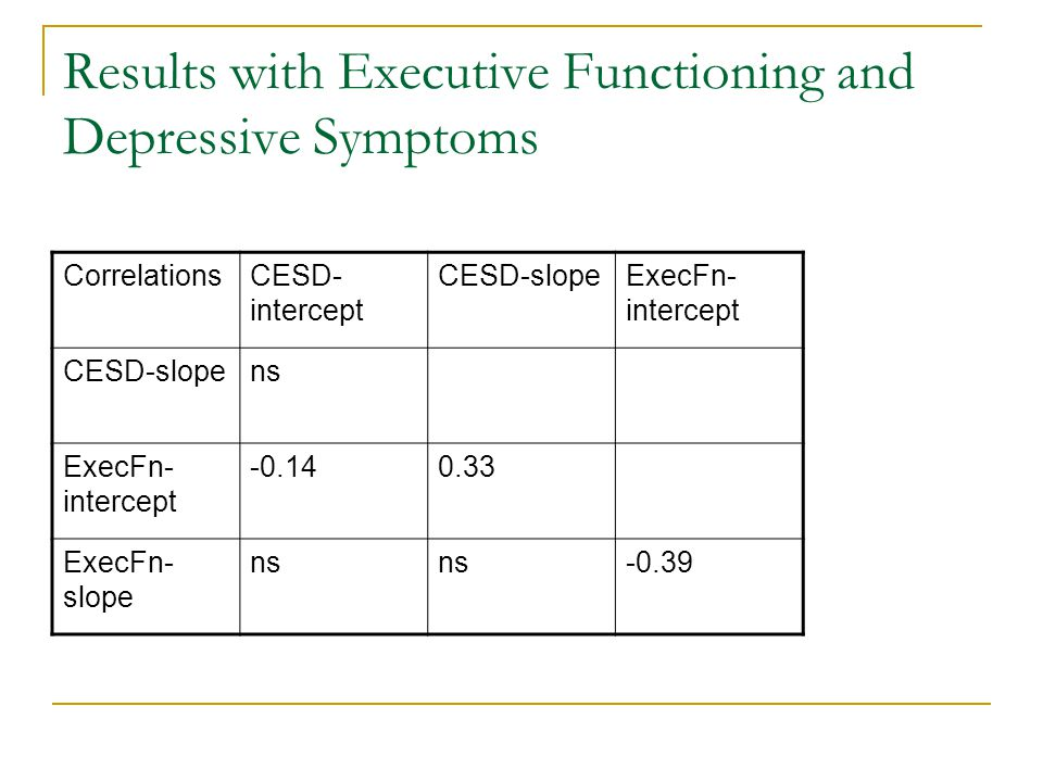 Results with Executive Functioning and Depressive Symptoms CorrelationsCESD- intercept CESD-slopeExecFn- intercept CESD-slopens ExecFn- intercept -0.140.33 ExecFn- slope ns -0.39