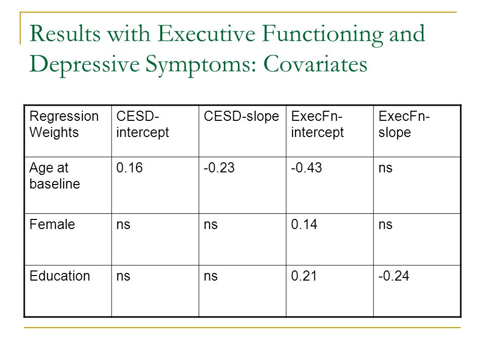 Results with Executive Functioning and Depressive Symptoms: Covariates Regression Weights CESD- intercept CESD-slopeExecFn- intercept ExecFn- slope Age at baseline 0.16-0.23-0.43ns Femalens 0.14ns Educationns 0.21-0.24