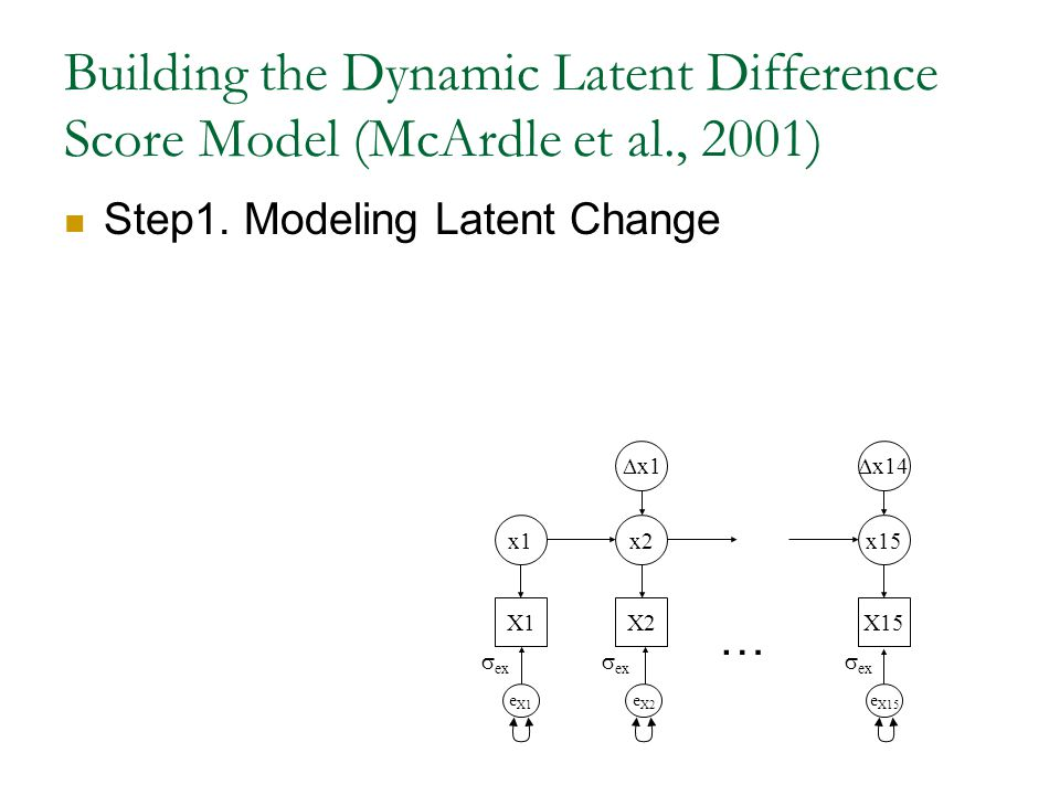 X1X2X15 e X1  ex e X2  ex e X15  ex x1x2x15  x1  x14 … Building the Dynamic Latent Difference Score Model (McArdle et al., 2001) Step1.