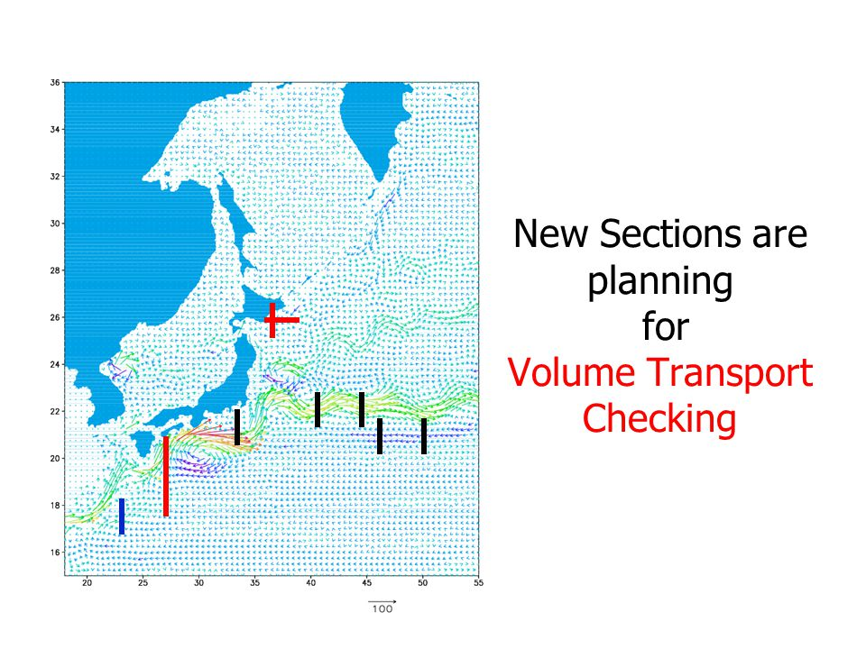 New Sections are planning for Volume Transport Checking
