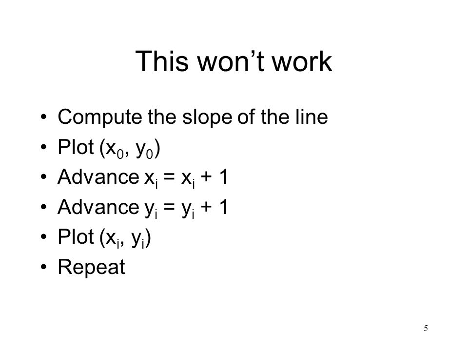 5 This won't work Compute the slope of the line Plot (x 0, y 0 ) Advance x i = x i + 1 Advance y i = y i + 1 Plot (x i, y i ) Repeat
