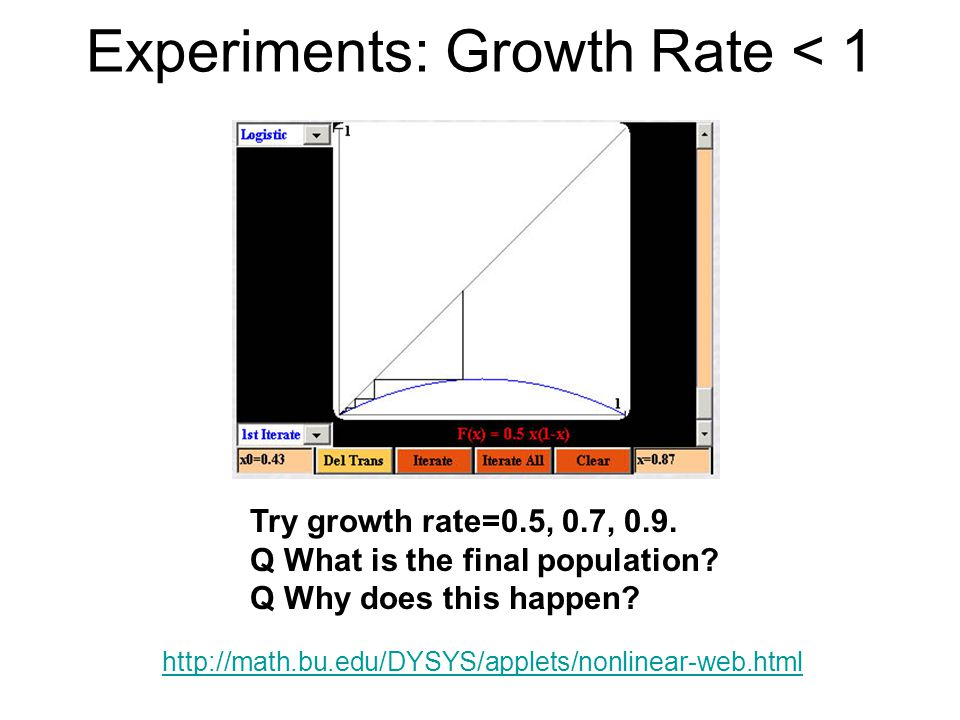 Next, repeat with F(x)=2.5x(1-x). What is the final population now.