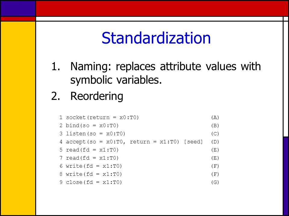 Standardization 1 socket(return = x0:T0) 2 bind(so = x0:T0) 3 listen(so = x0:T0) 4 accept(so = x0:T0, return = x1:T0) [seed] 5 read(fd = x1:T0) 7 read(fd = x1:T0) 6 write(fd = x1:T0) 8 write(fd = x1:T0) 9 close(fd = x1:T0) 1.Naming: replaces attribute values with symbolic variables.